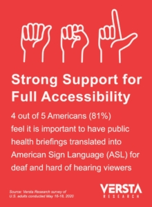 COVID-19 infographic showing survey result: 4 out of 5 Americans feel it is important to have public health briefings translated into American Sign Language (ASL)